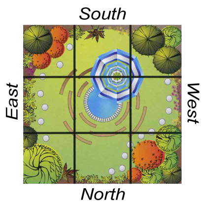 Garden Design Tips Feng Shui Garden Layout